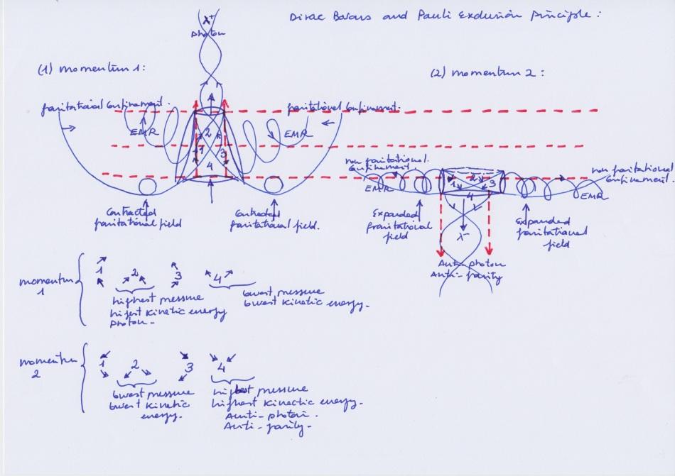 Dirac_Bosons_Horizontal
