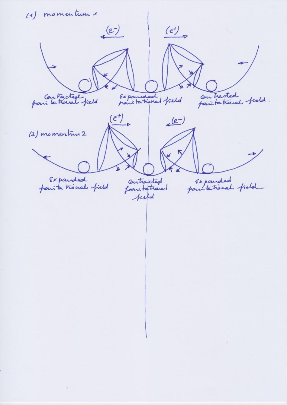 Fermions_Linear_Molecule