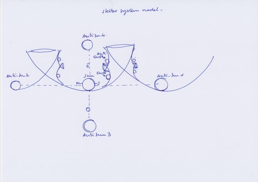 Stellar_System
