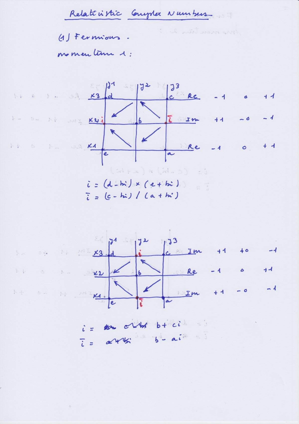 Relativistic_Complex_Numbers_FA