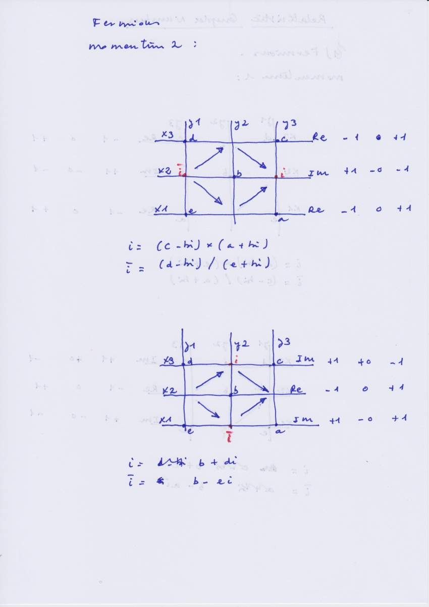 Relativistic_Complex_Numbers_FB