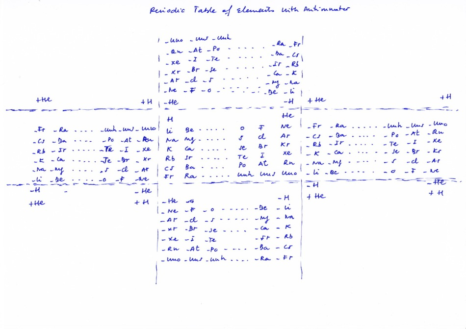 Periodic_Table_Antimatter