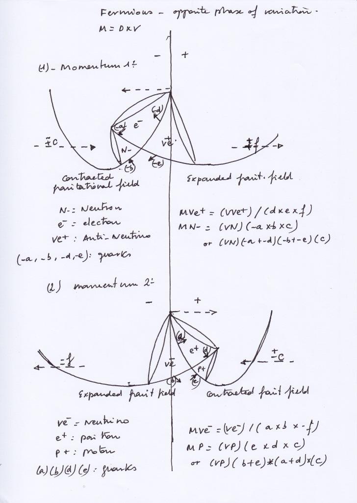 Neutrino_Mass