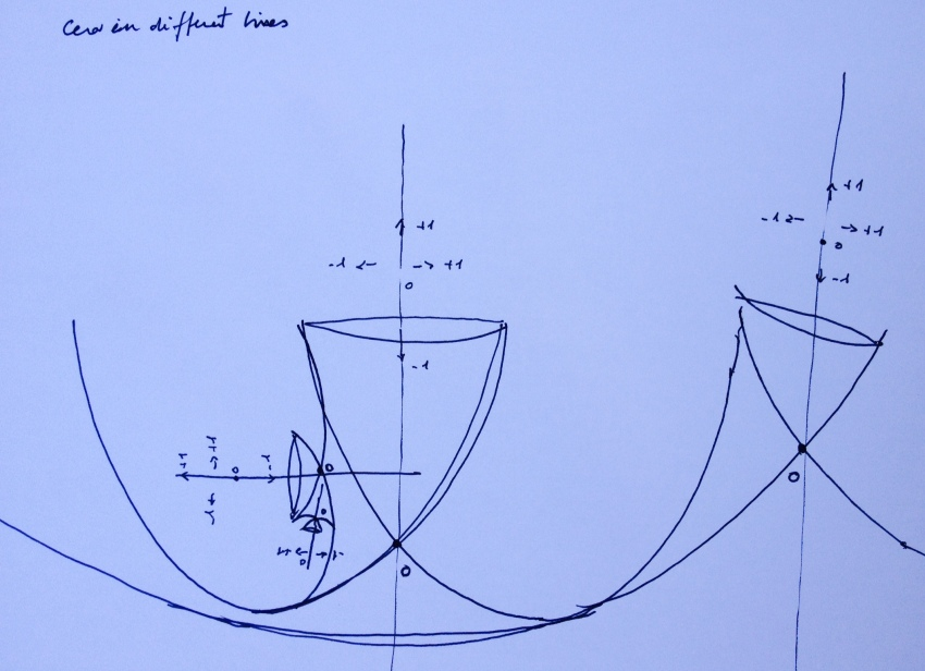 Riemann_Hyphothesis_Refutation_4