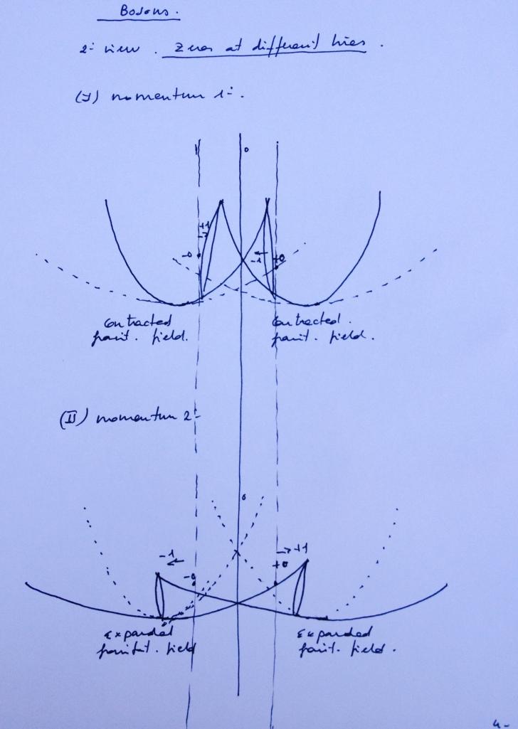Riemann_Refutation_Bosons_2