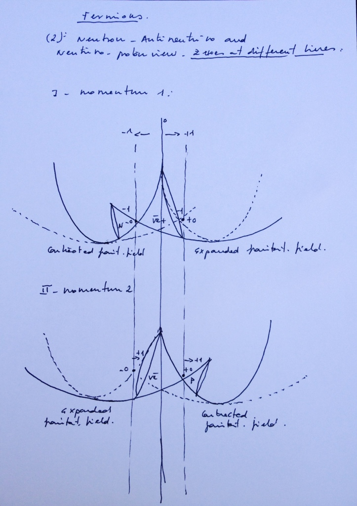 Riemann_Refutation_Fermions_2
