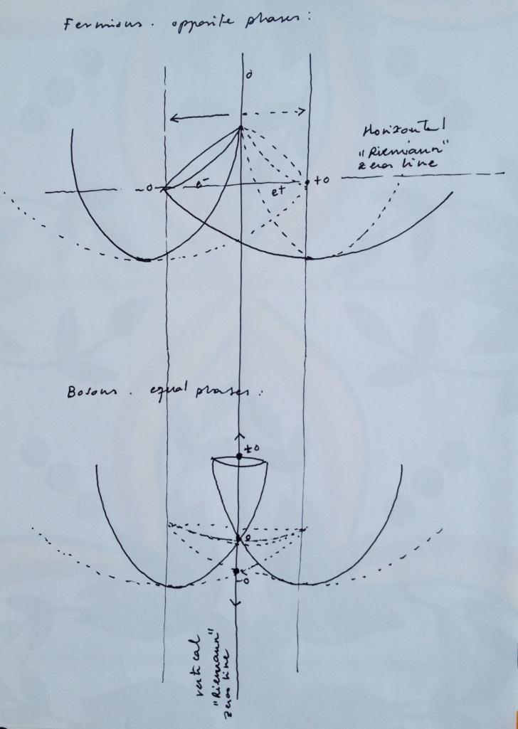 Riemann_Zeros