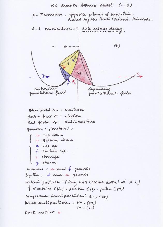 mathematics for theoretical physics pdf
