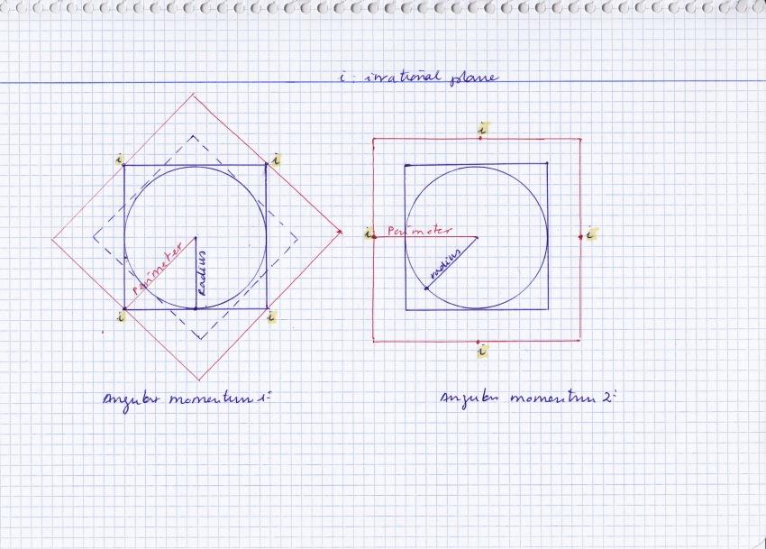 angular_momentum