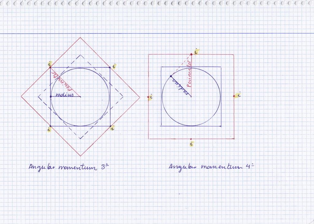Angular_Momentum_2