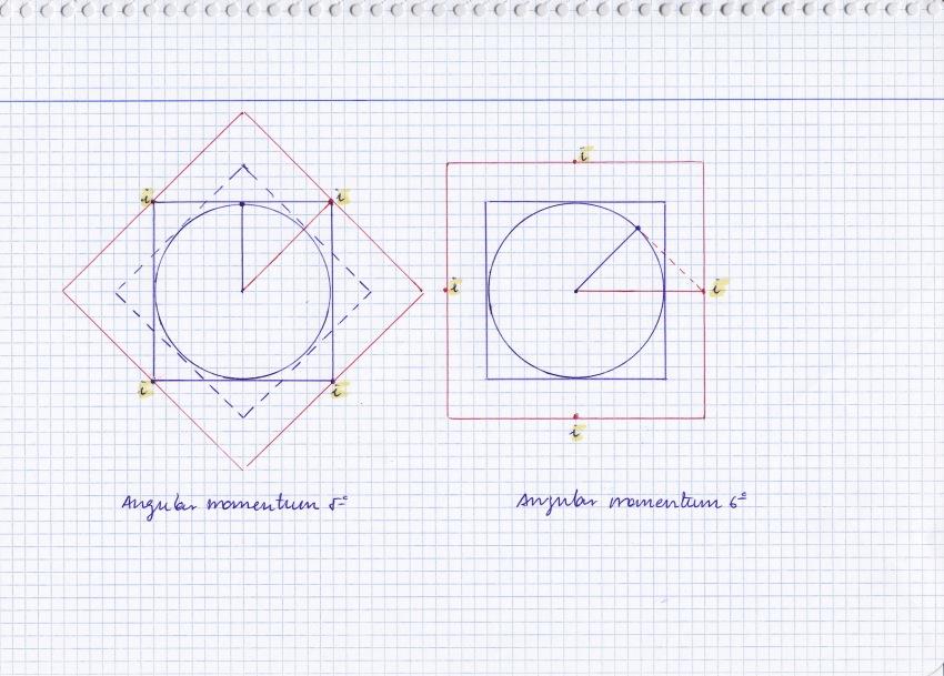 Angular_Momentum_3
