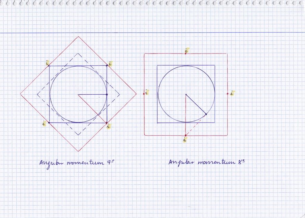 Angular_Momentum_4