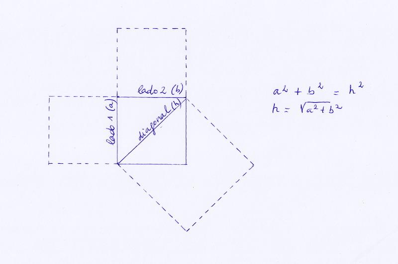 cuadrado 3