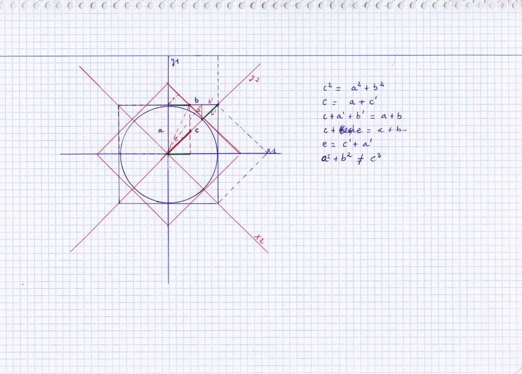 Pitagoras_Theorem