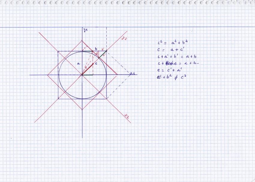 Pitagoras_Theorem