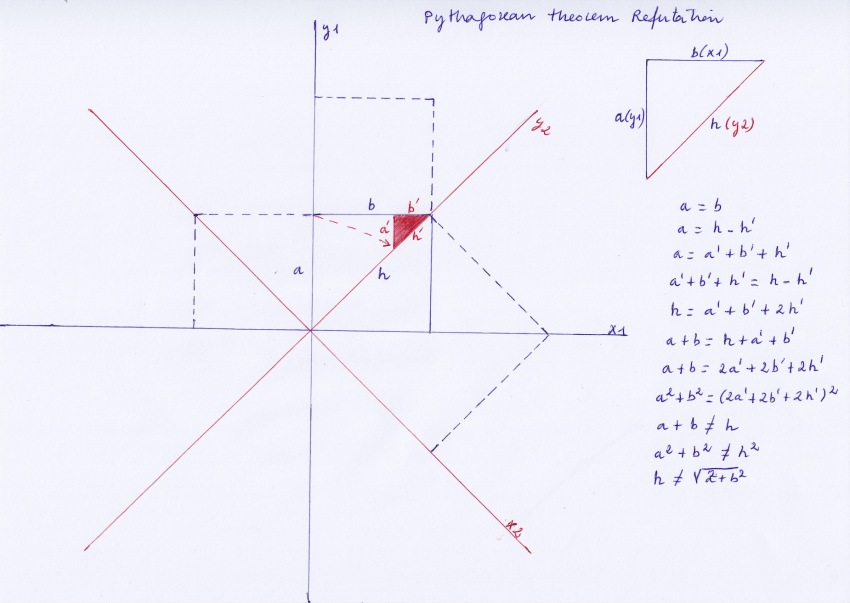 Pythagorean_Theorem_Refutation