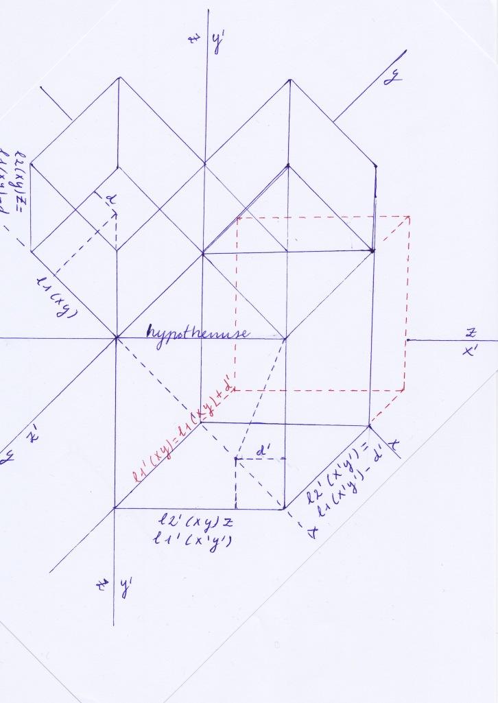 Fermat_Phythagorean_0001
