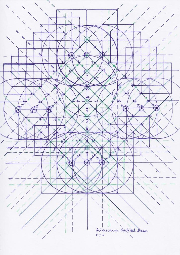 Riemann_Hypothesis