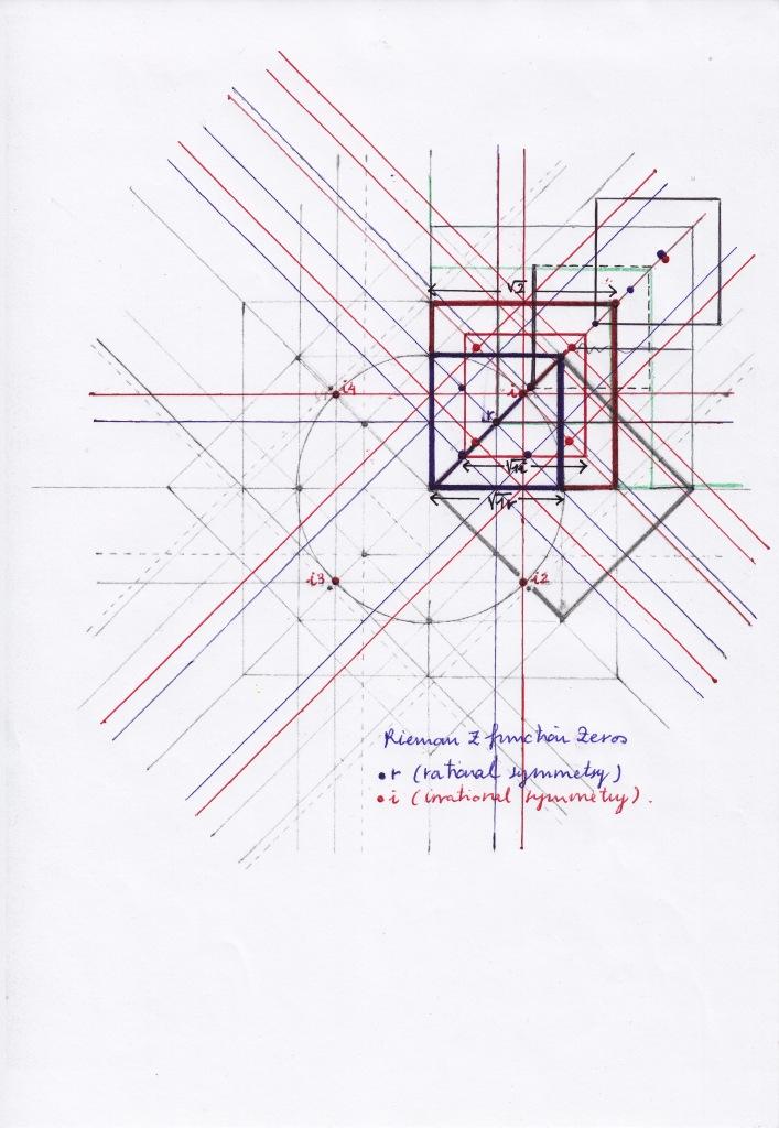 Riemann_Zeros_IMG
