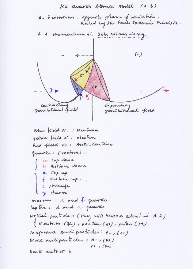 Atomic_Model2