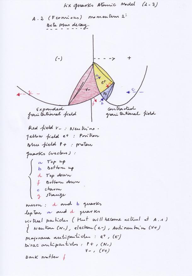 Atomic_Model3