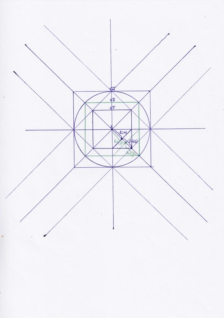 Centers_Symmetry_1