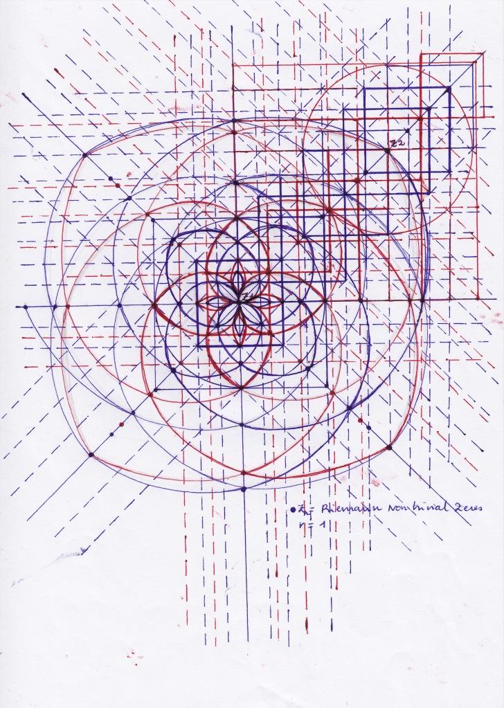 Centers_Symmetry_4