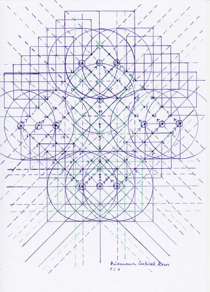 Centers_Symmetry_5