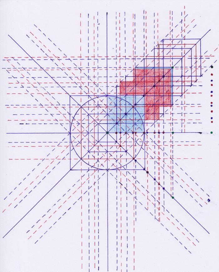 squaring_circle