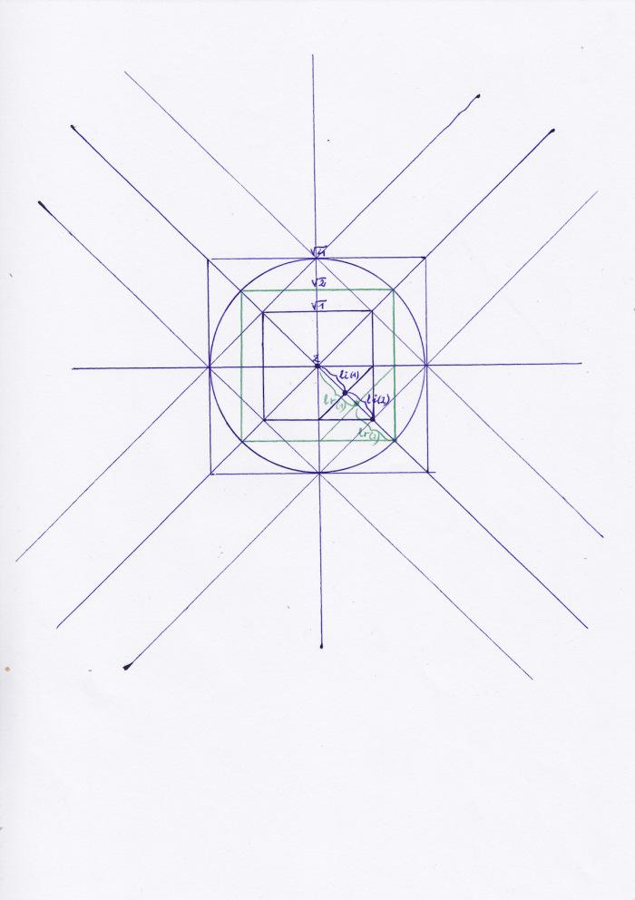 centers_symmetry_111