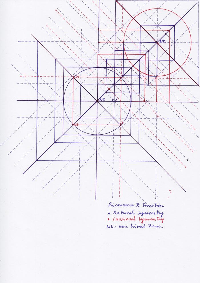 centers_symmetry_2