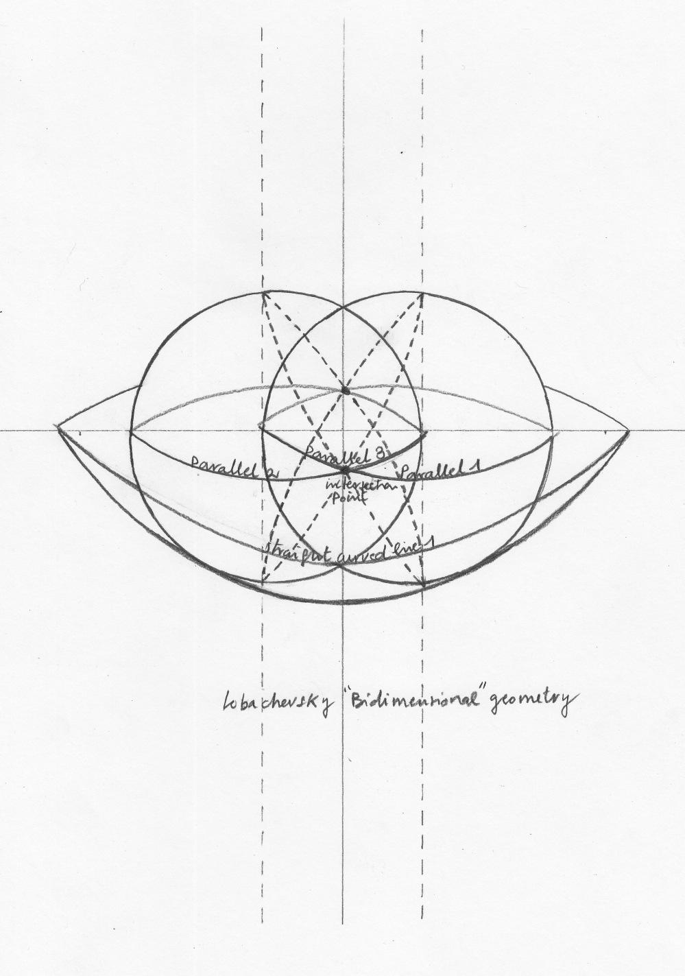 lobachevskygeometry_2