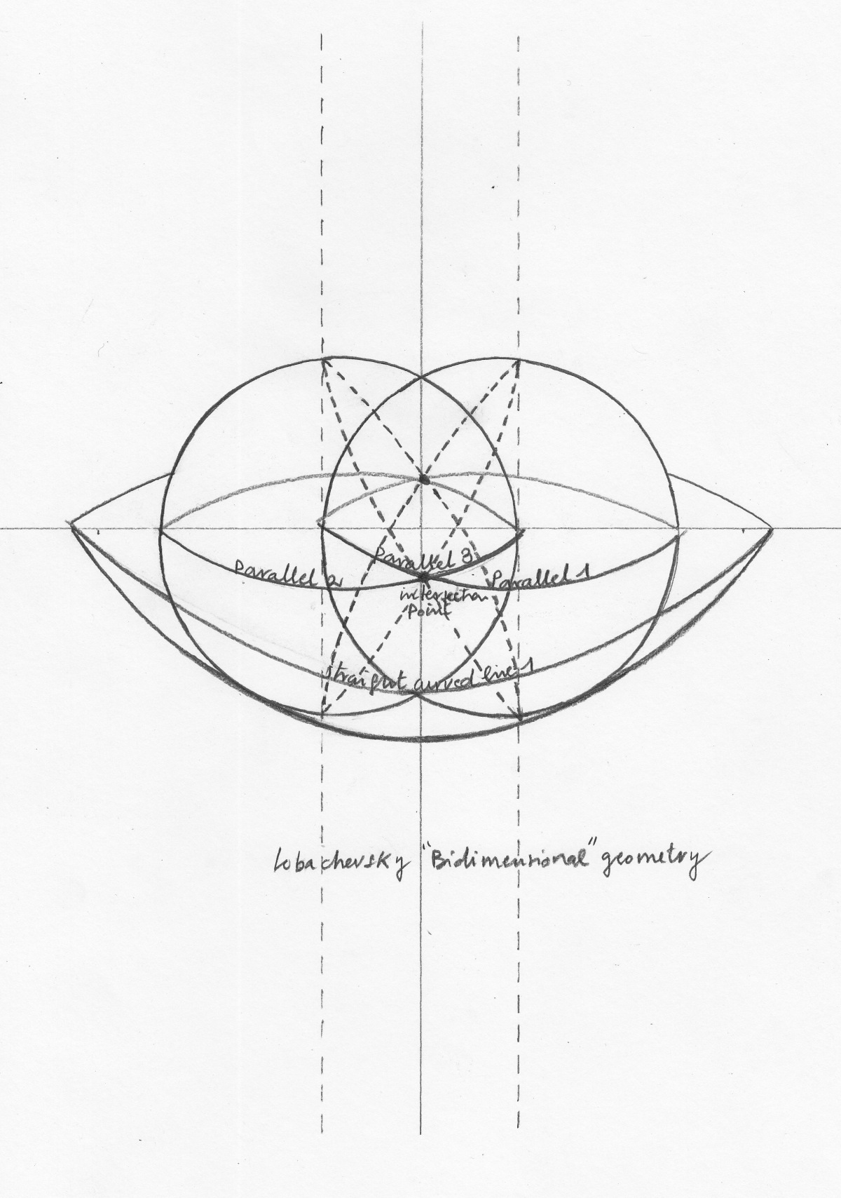 lobachevskygeometry_2