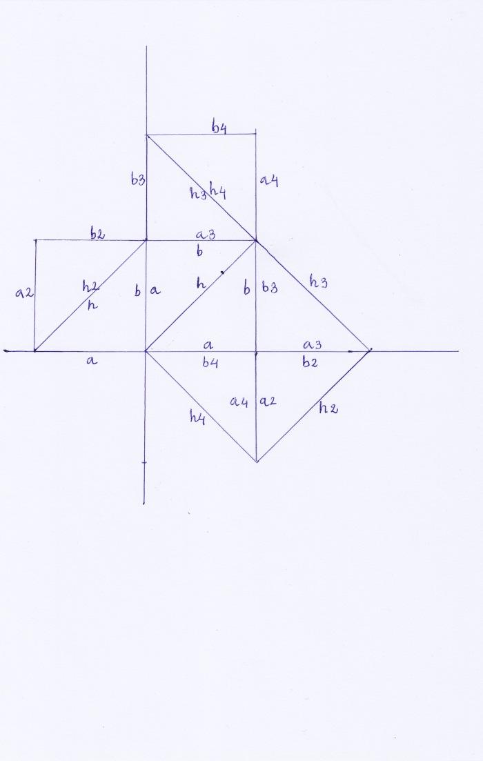 pythagorean_triangles_0001