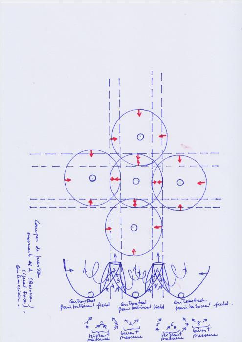 campos_fuerza_bosones_2