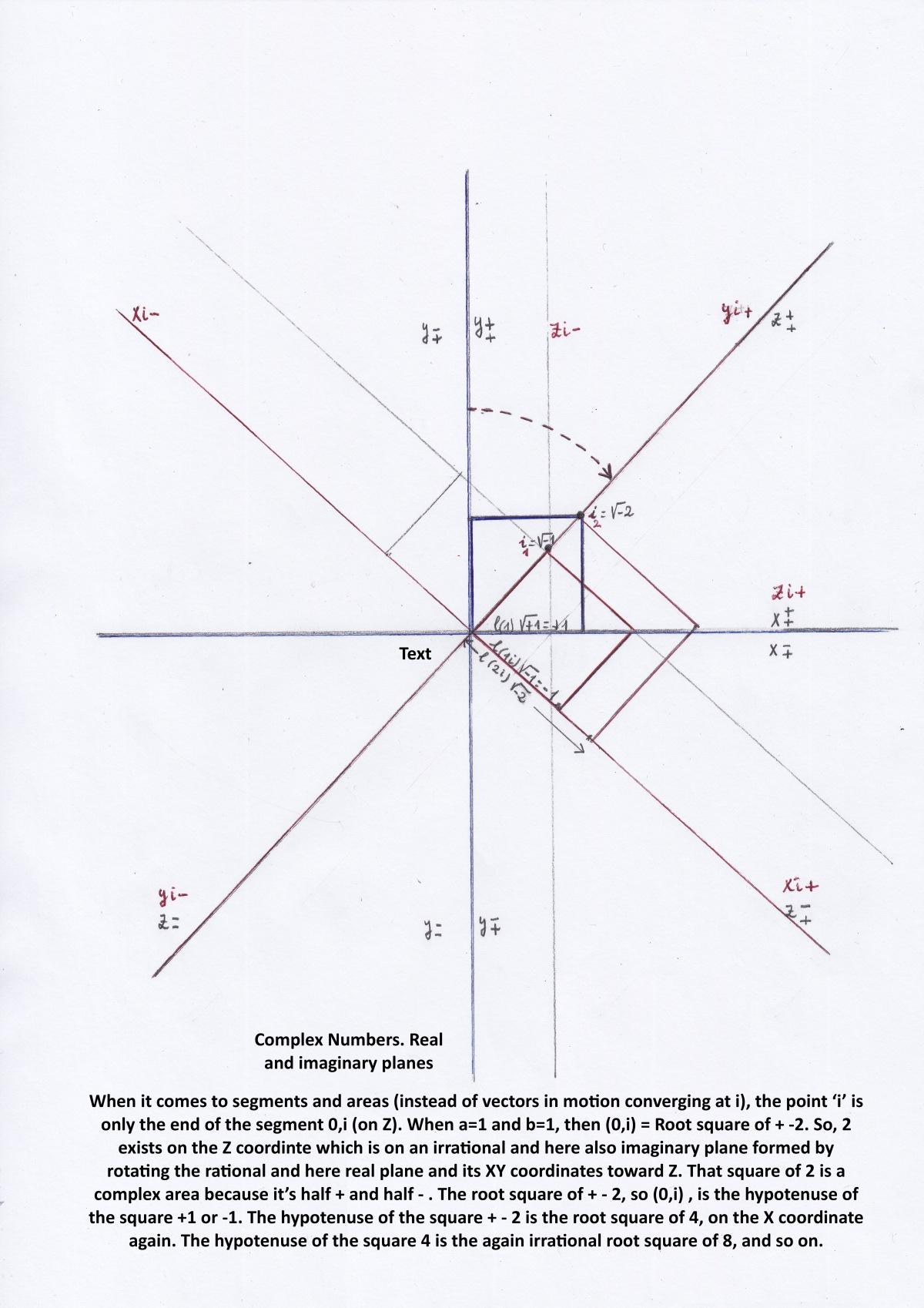 complex_1