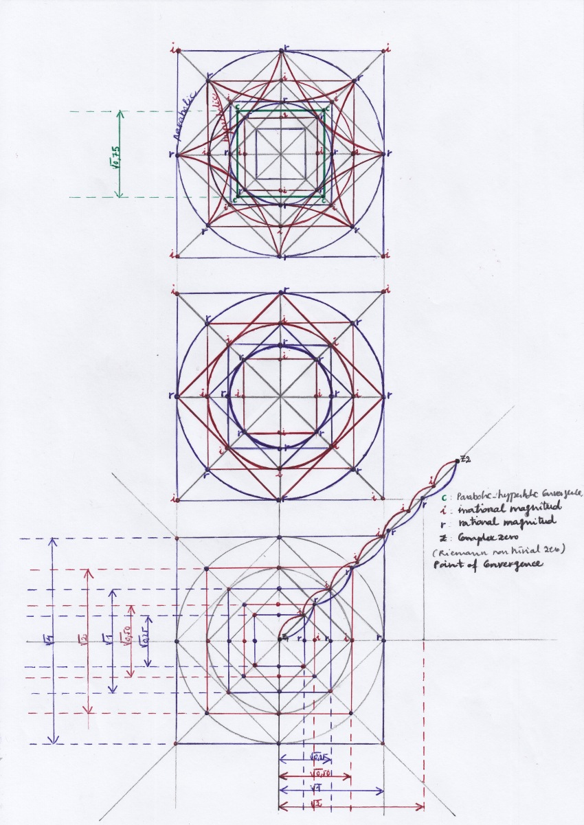 lobachevsky_square