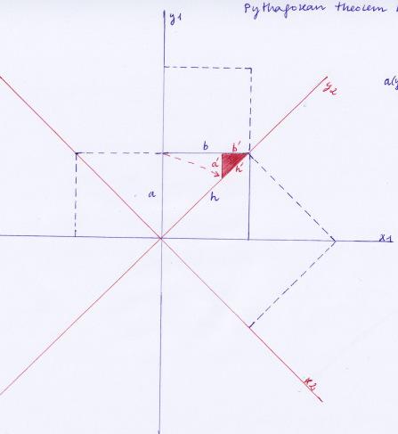 pythagorean_theorem_refutation1