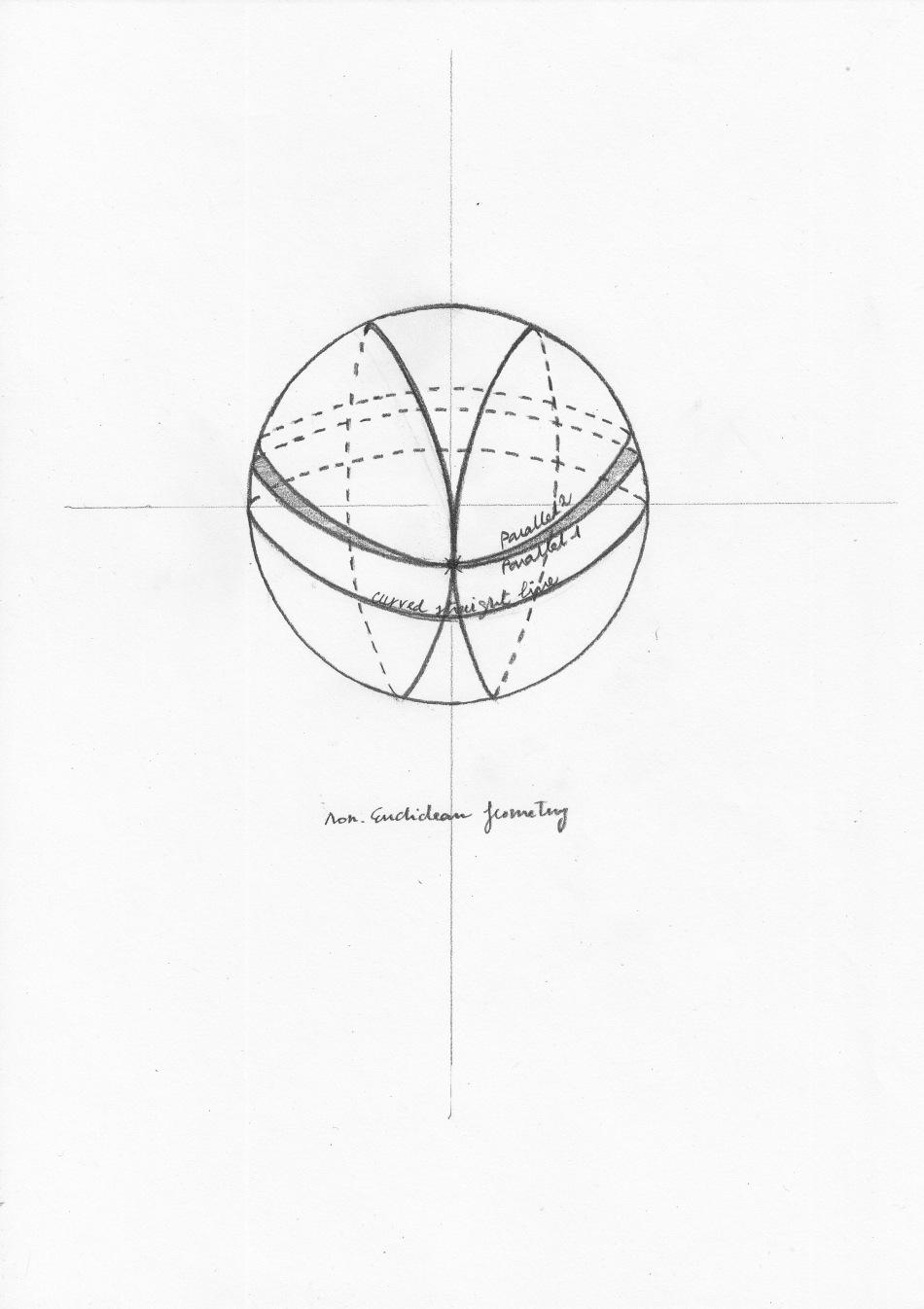 sphere_img