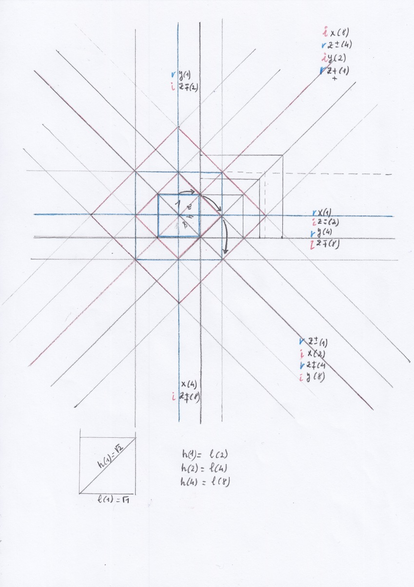 squares_ir