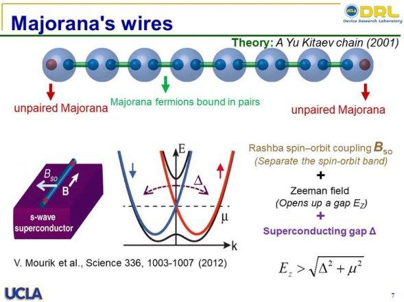 Majorana_Wires